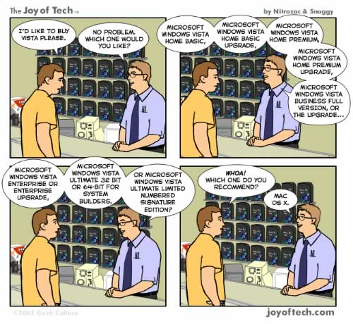 'The Joy of Tech' comic on Windows Vista