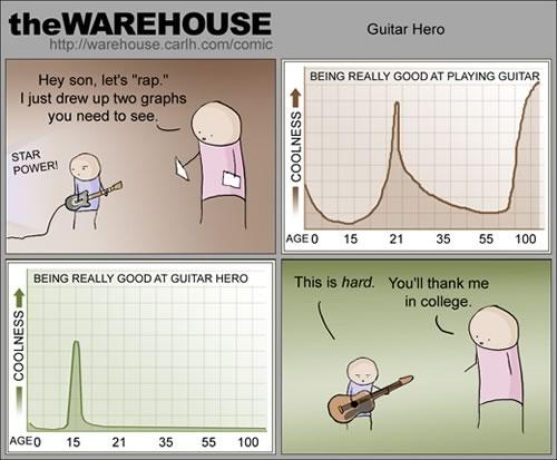 Guitar Hero comic