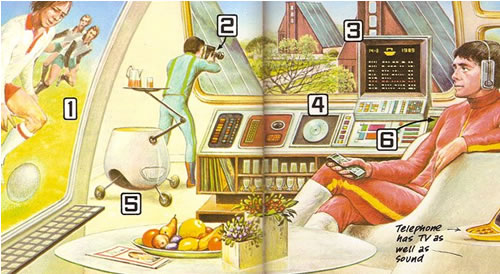 "Preview image of ""Computers in the Home"", as pictured in the late 1970s."