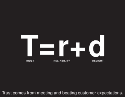 Trust = reliability + delight: Trust comes from meeting and beating customer expectations