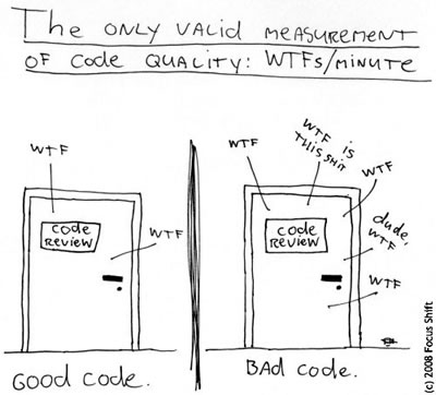 Comic: The only valid measurement of code quality: WTFs per minute