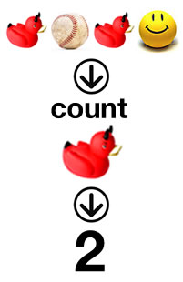 Graphic representation of the Enumberable#count method in Ruby